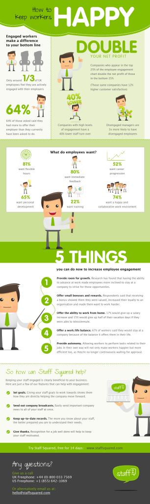 happy-employees-infographic[1]