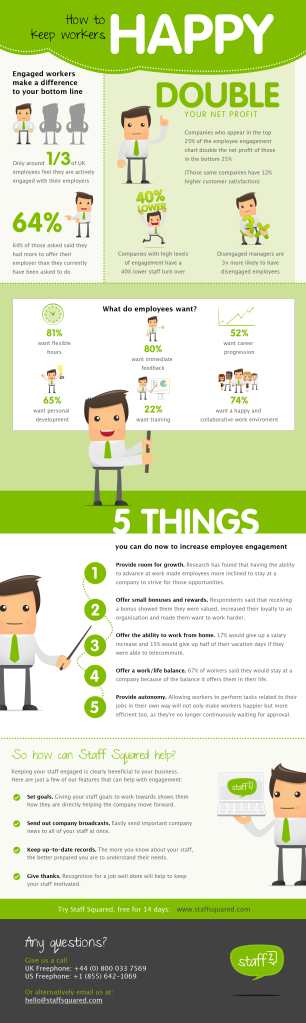 How to Keep Workers Happy [Infographic]